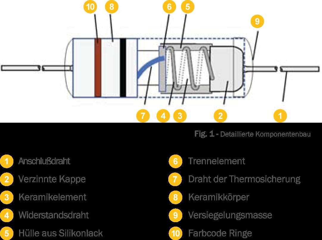 Fein Farbcode Für Draht Ideen - Der Schaltplan - triangre.info
