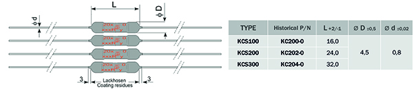 KCS throughole wirewound general purpose resistor dimensions
