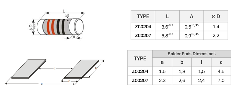 ZC Series Dimensions
